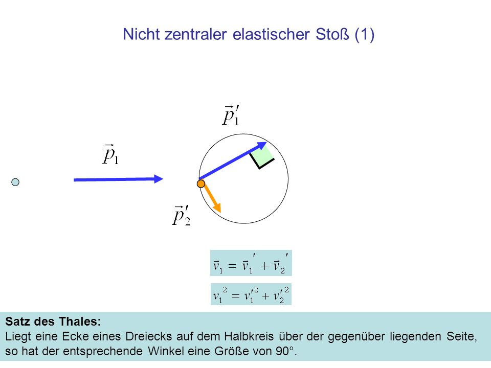 Nicht zentraler elastischer Stoß (1)