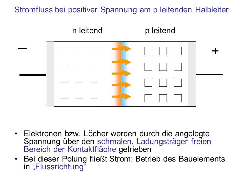 Stromfluss bei positiver Spannung am p leitenden Halbleiter