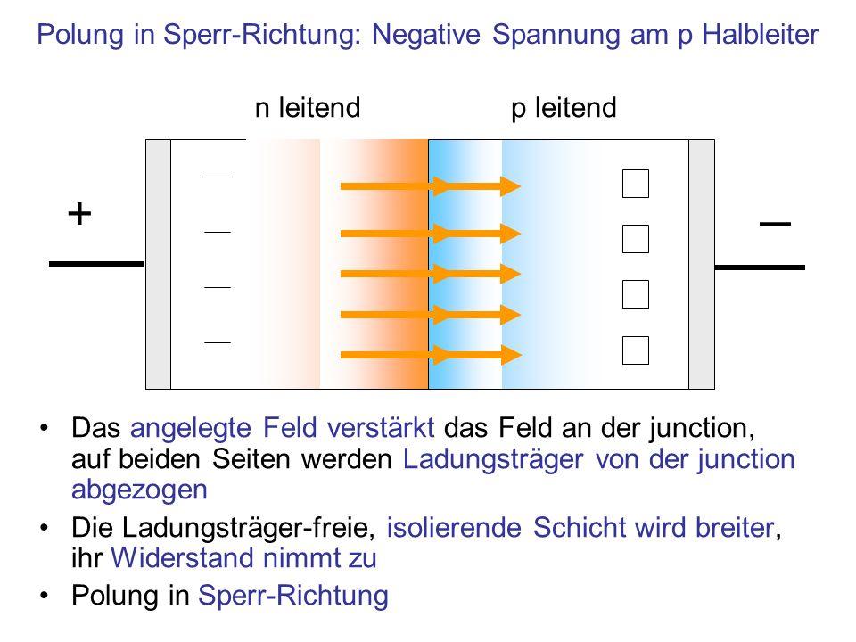 Polung in Sperr-Richtung: Negative Spannung am p Halbleiter