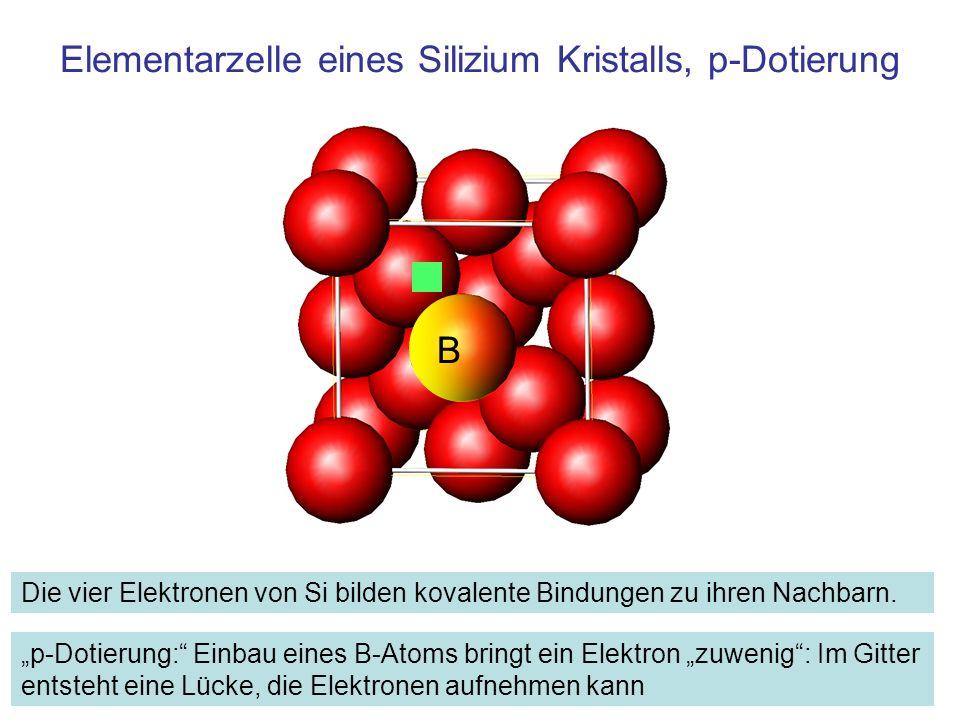 Elementarzelle eines Silizium Kristalls, p-Dotierung