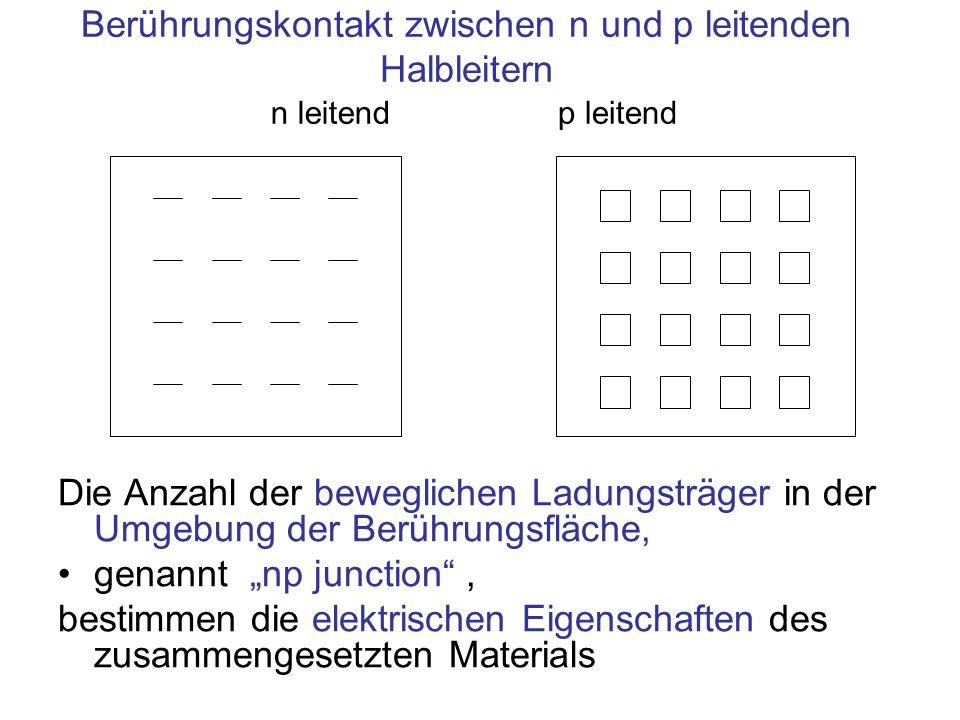 Berührungskontakt zwischen n und p leitenden Halbleitern