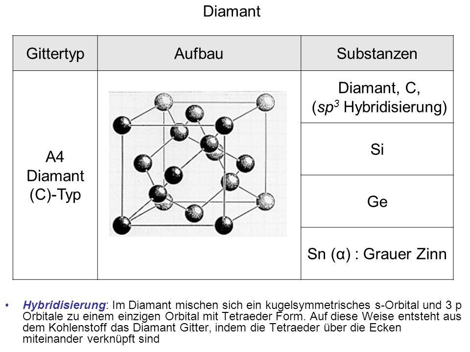 Diamant Gittertyp Aufbau Substanzen A4 Diamant (C)-Typ Diamant, C,
