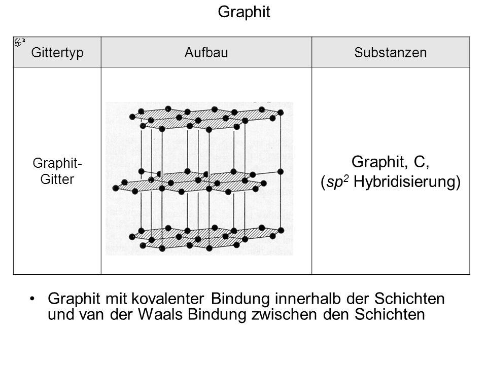 Graphit Graphit, C, (sp2 Hybridisierung)