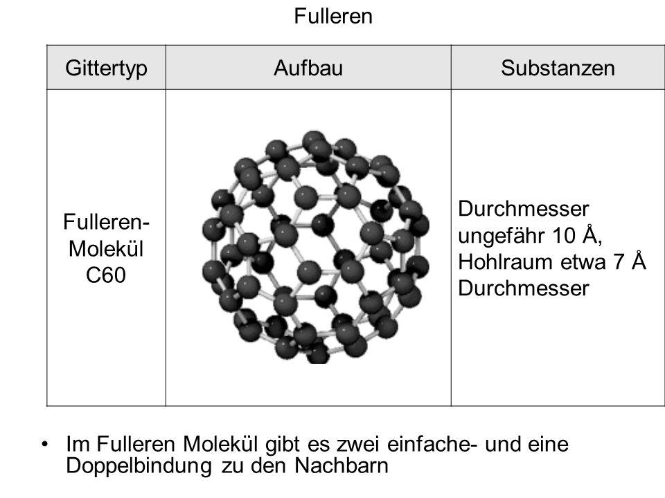 Fulleren Gittertyp. Aufbau. Substanzen. Fulleren-Molekül C60. Durchmesser ungefähr 10 Å, Hohlraum etwa 7 Å Durchmesser.