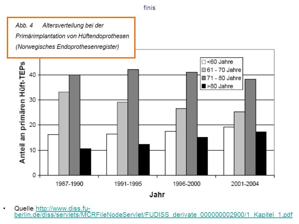finis Quelle: http://www.diss.fu-berlin.de/diss/servlets/MCRFileNodeServlet/FUDISS_derivate_000000002900/1_Kapitel_1.pdf.