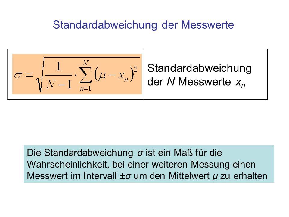 Standardabweichung der Messwerte