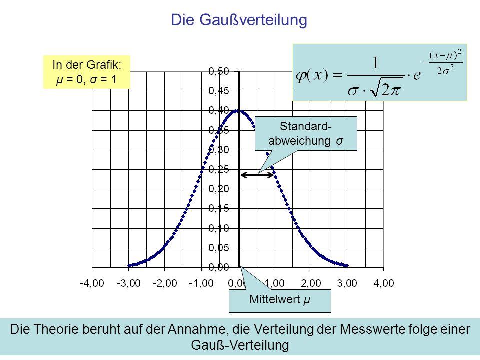 Standard-abweichung σ