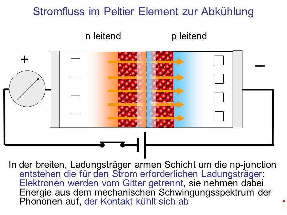 Stromfluss im Peltier Element zur Abkühlung