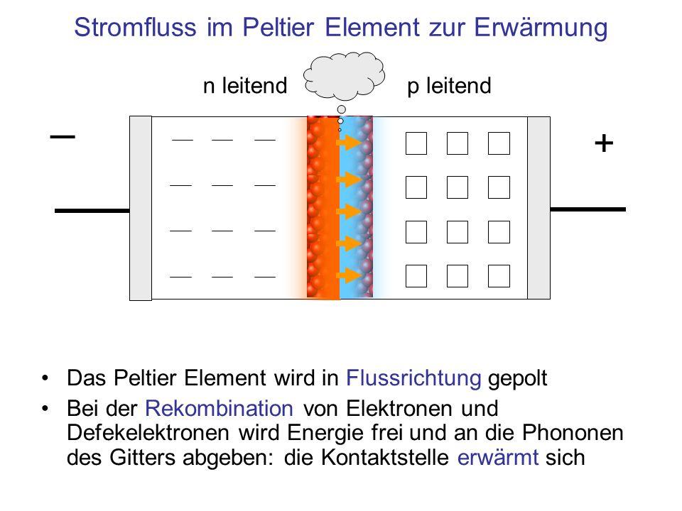 Stromfluss im Peltier Element zur Erwärmung