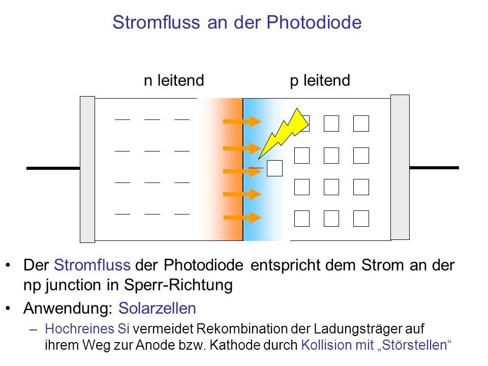 Stromfluss an der Photodiode