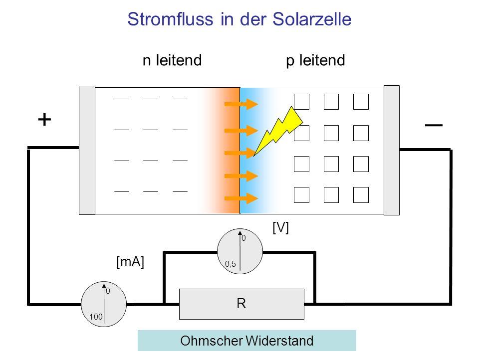Stromfluss in der Solarzelle
