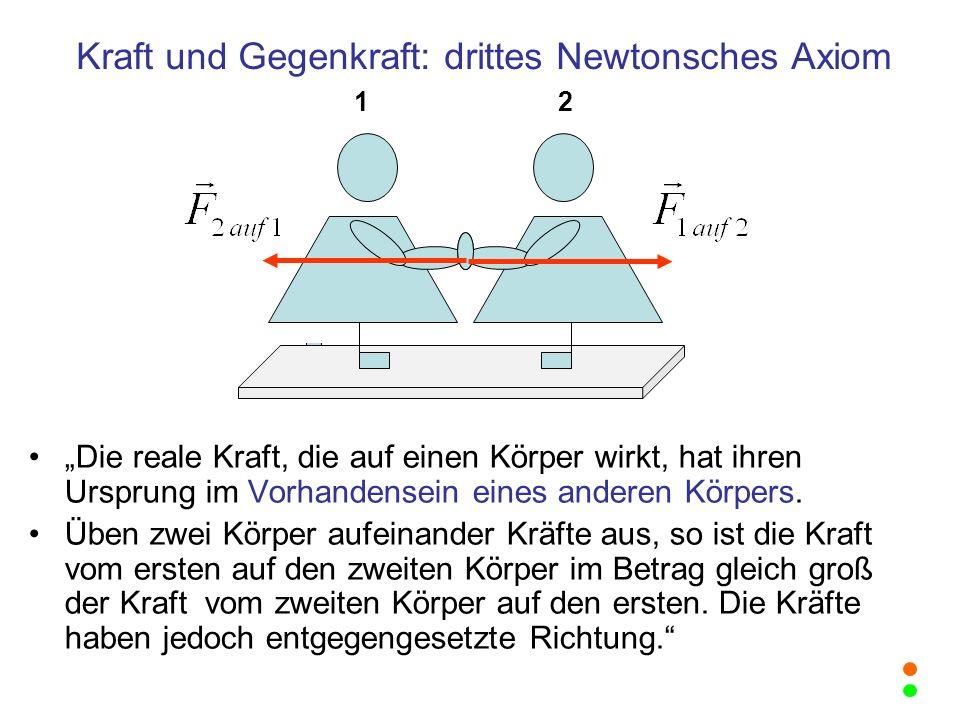 Kraft und Gegenkraft: drittes Newtonsches Axiom