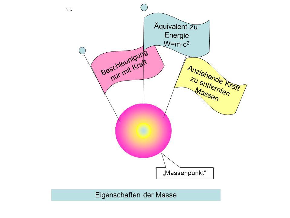 Eigenschaften der Masse