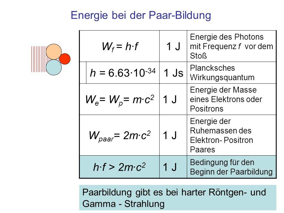 Energie bei der Paar-Bildung