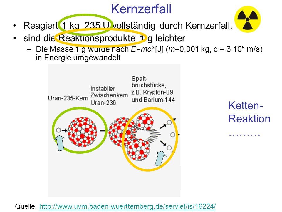 Kernzerfall Ketten-Reaktion………
