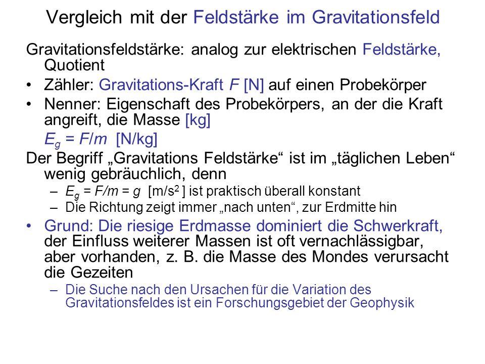 Vergleich mit der Feldstärke im Gravitationsfeld