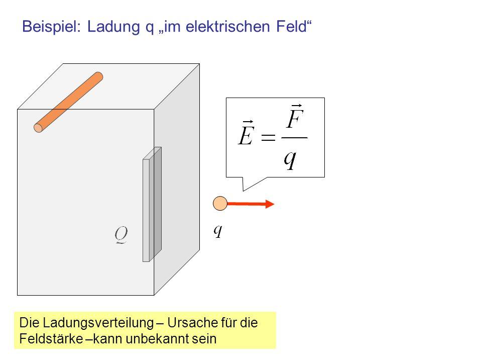 """Beispiel: Ladung q """"im elektrischen Feld"""