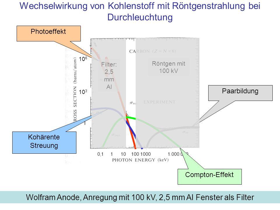 Wechselwirkung von Kohlenstoff mit Röntgenstrahlung bei Durchleuchtung