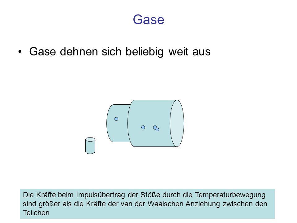 Gase Gase dehnen sich beliebig weit aus