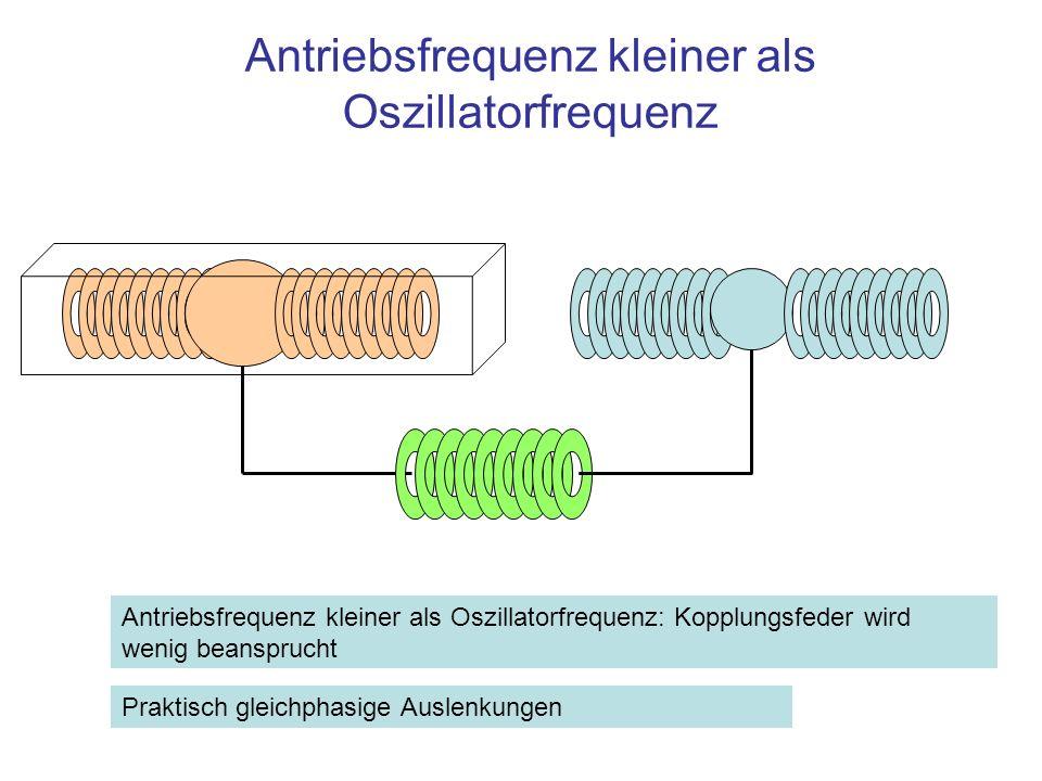 Antriebsfrequenz kleiner als Oszillatorfrequenz
