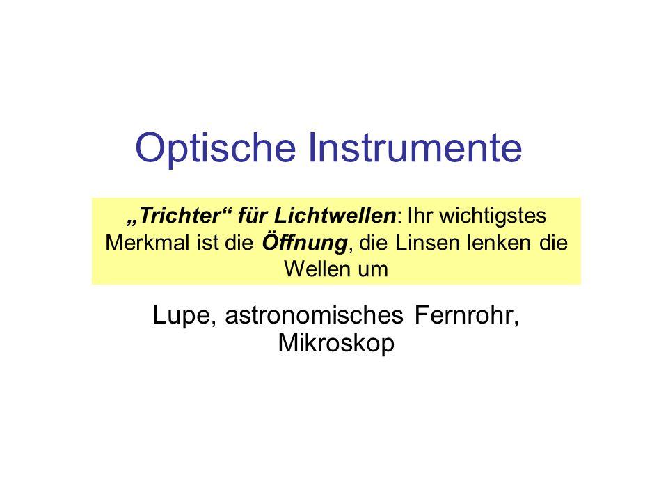 Lupe, astronomisches Fernrohr, Mikroskop