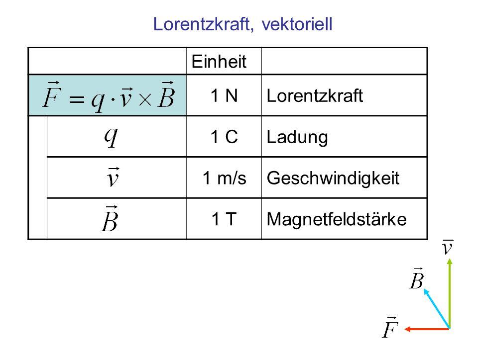 Lorentzkraft, vektoriell