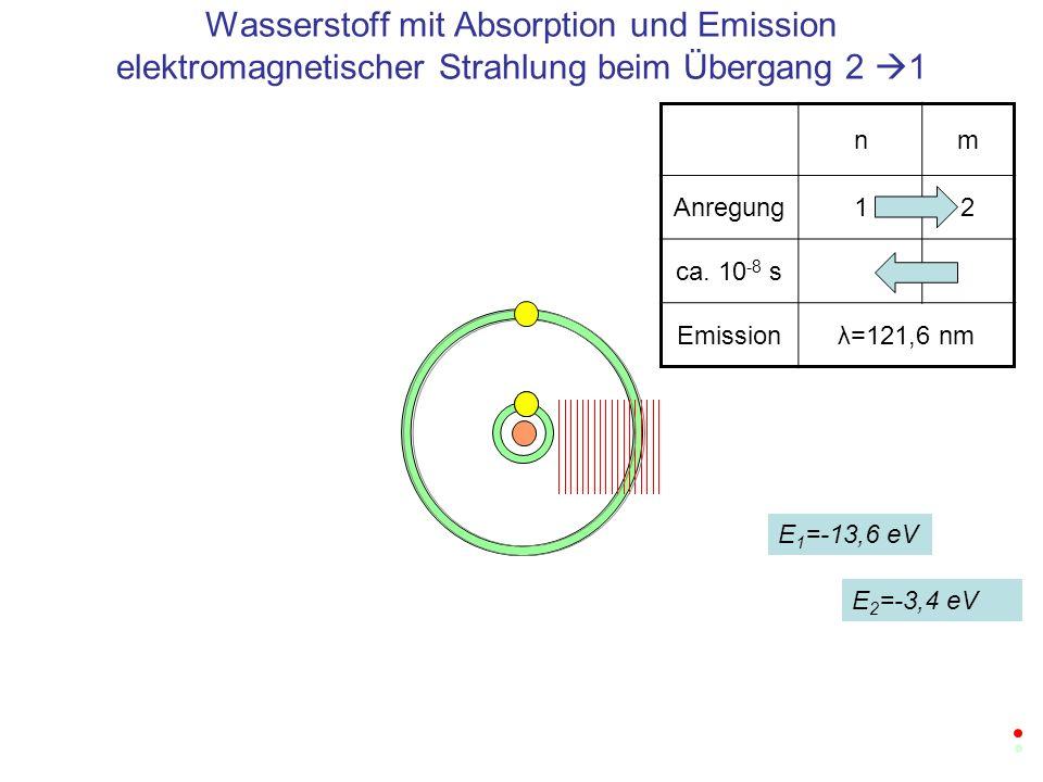 Wasserstoff mit Absorption und Emission elektromagnetischer Strahlung beim Übergang 2 1