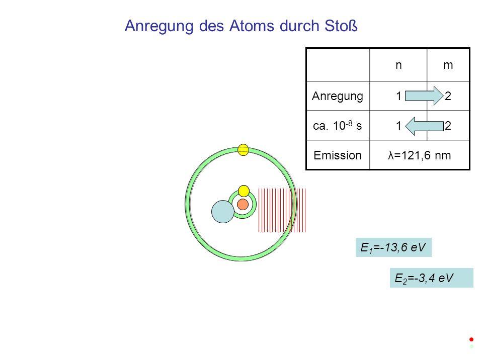 Anregung des Atoms durch Stoß