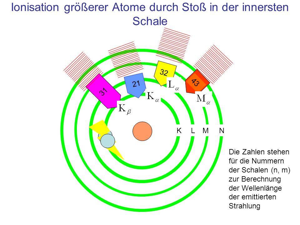 Ionisation größerer Atome durch Stoß in der innersten Schale