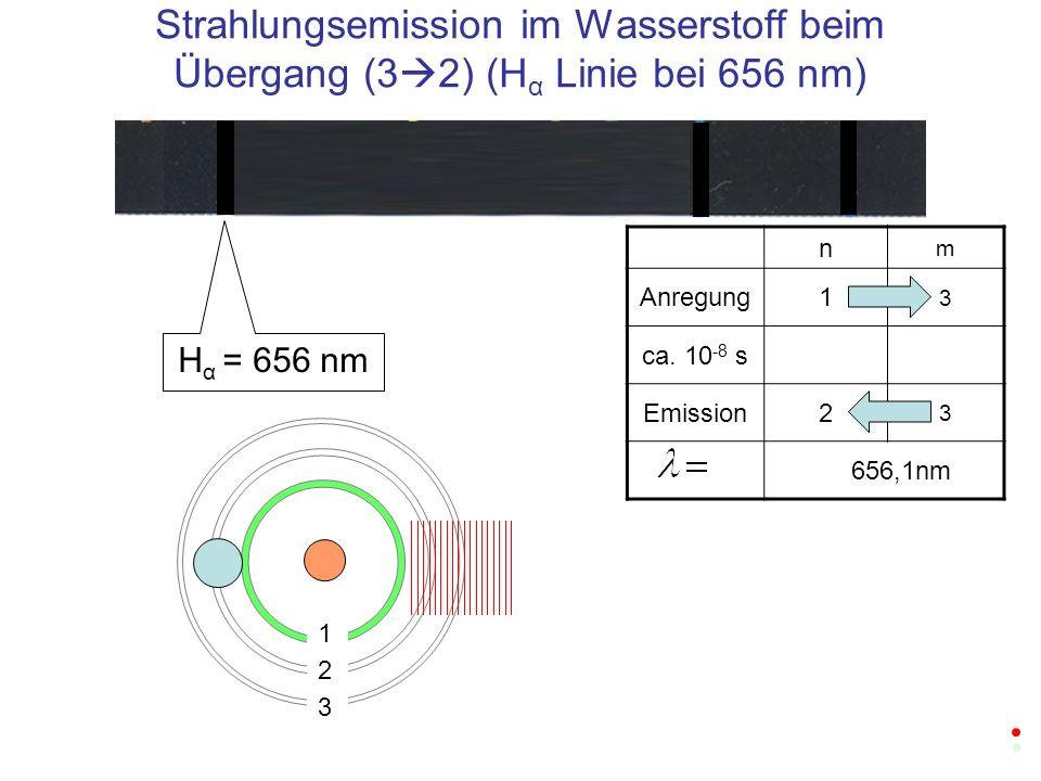 Strahlungsemission im Wasserstoff beim Übergang (32) (Hα Linie bei 656 nm)