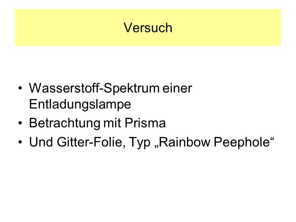 Versuch Wasserstoff-Spektrum einer Entladungslampe.