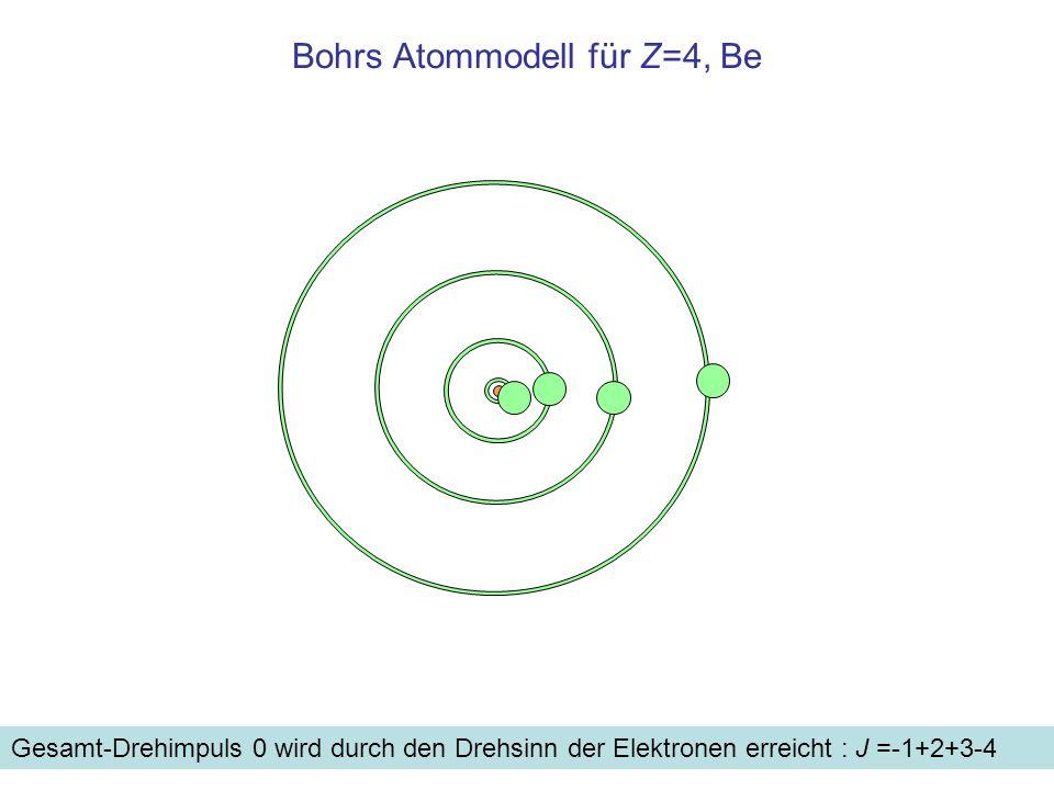 Bohrs Atommodell für Z=4, Be