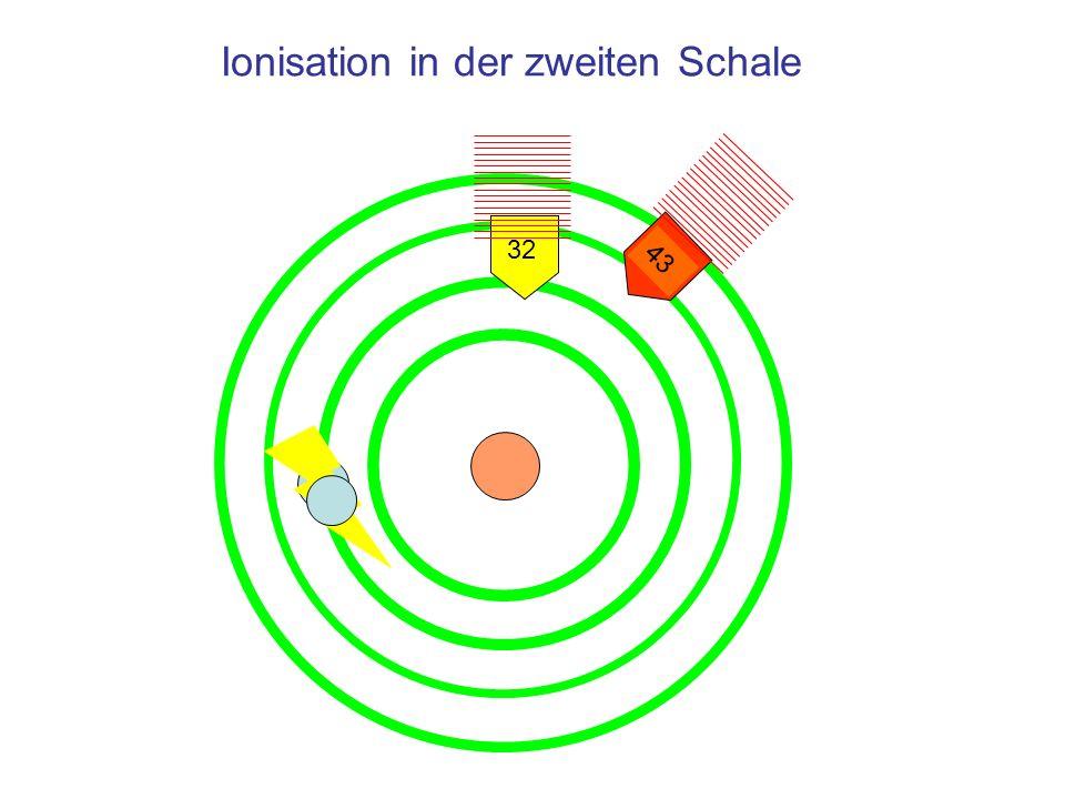 Ionisation in der zweiten Schale