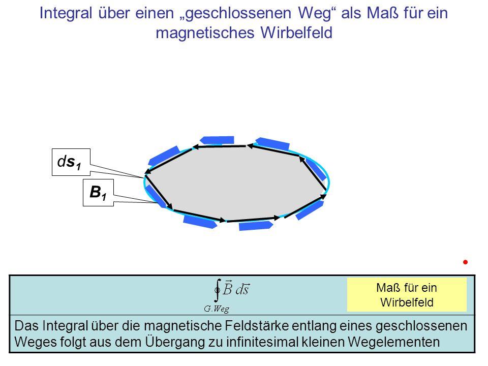 """Integral über einen """"geschlossenen Weg als Maß für ein magnetisches Wirbelfeld"""