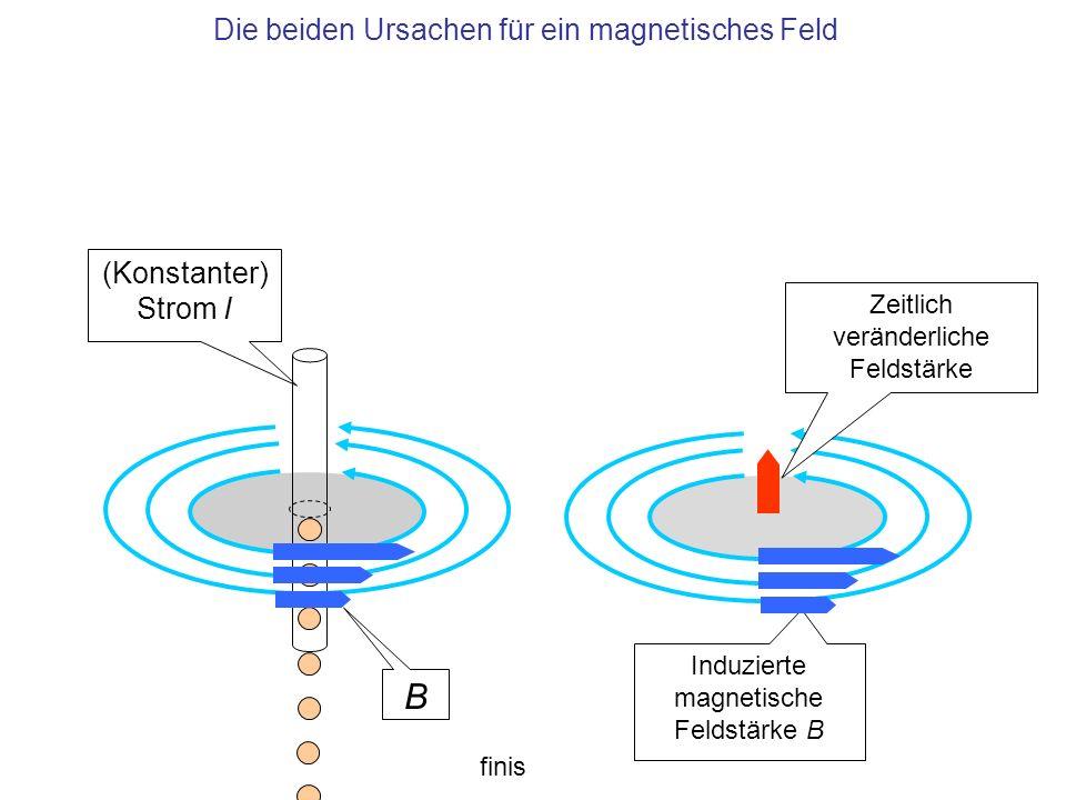 B Die beiden Ursachen für ein magnetisches Feld (Konstanter) Strom I