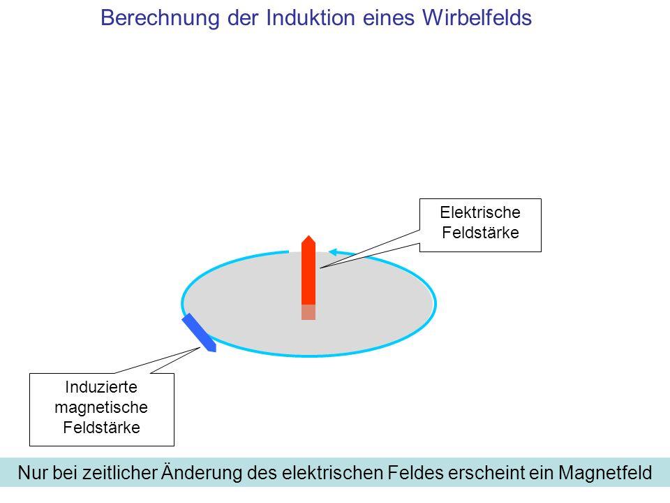 Berechnung der Induktion eines Wirbelfelds