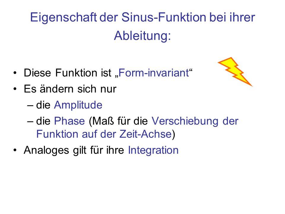 Eigenschaft der Sinus-Funktion bei ihrer Ableitung:
