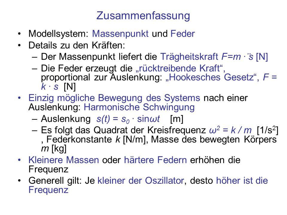 Zusammenfassung Modellsystem: Massenpunkt und Feder