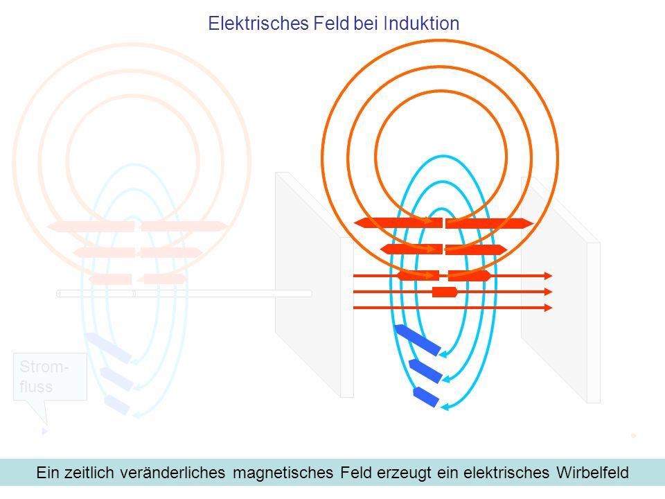 Elektrisches Feld bei Induktion