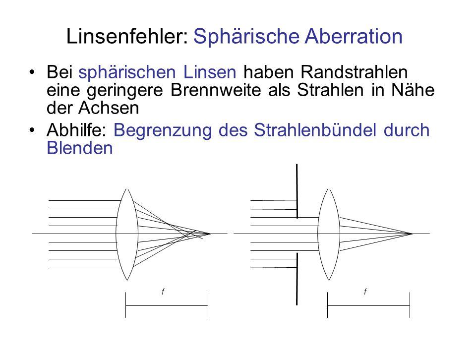 Linsenfehler: Sphärische Aberration