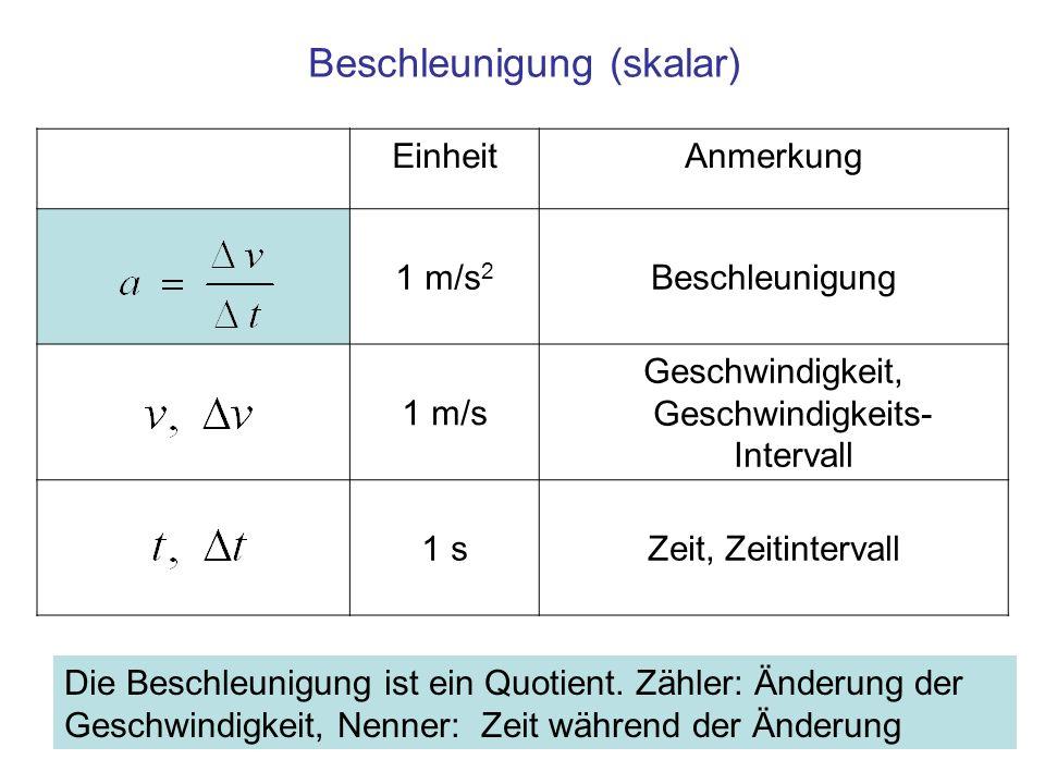 Beschleunigung (skalar)