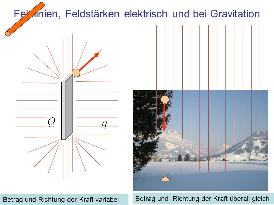 Feldlinien, Feldstärken elektrisch und bei Gravitation