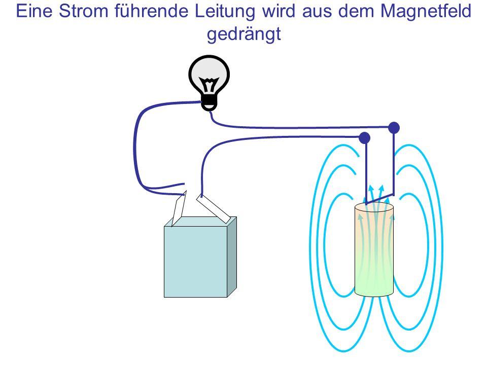 Eine Strom führende Leitung wird aus dem Magnetfeld gedrängt