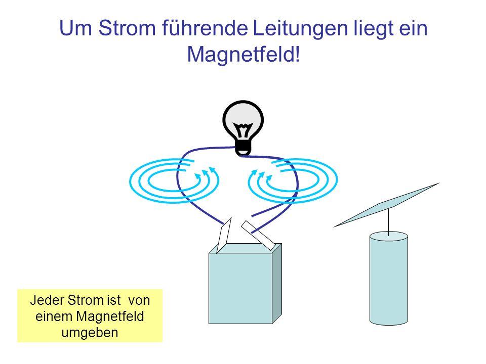 Um Strom führende Leitungen liegt ein Magnetfeld!