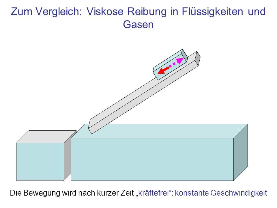 Zum Vergleich: Viskose Reibung in Flüssigkeiten und Gasen