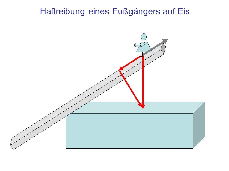 Haftreibung eines Fußgängers auf Eis