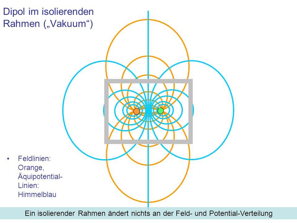 """Dipol im isolierenden Rahmen (""""Vakuum )"""
