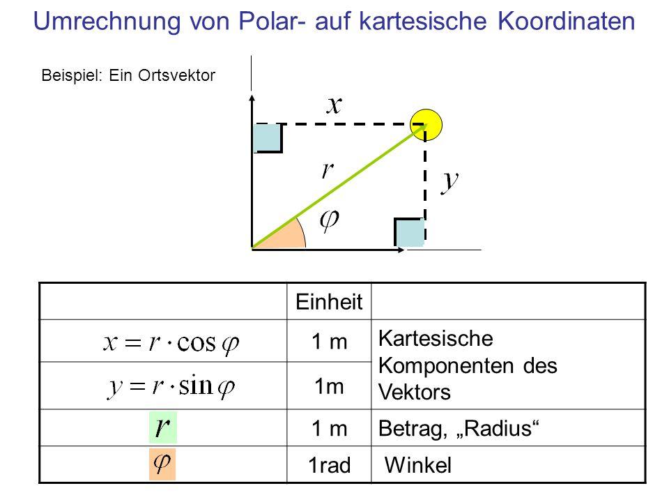 Umrechnung von Polar- auf kartesische Koordinaten