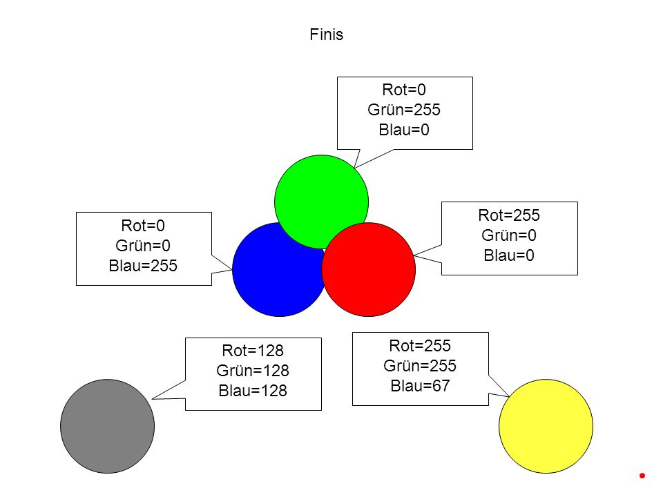 Finis Rot=0. Grün=255. Blau=0. Rot=255. Grün=0. Blau=0. Rot=0. Grün=0. Blau=255. Rot=255. Grün=255.