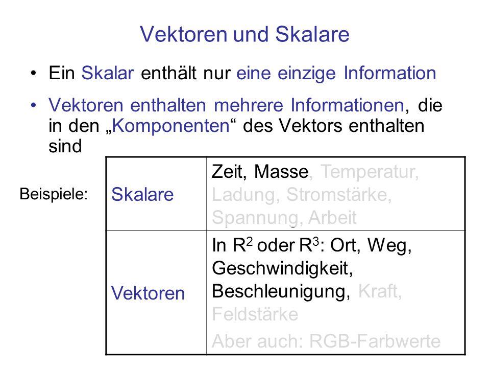 Vektoren und Skalare Ein Skalar enthält nur eine einzige Information